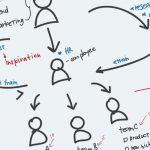 Reimagined: Productive meeting, an oxymoron?
